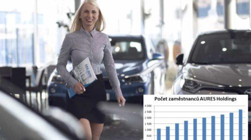 AURES Holdings nabízí 200 volných pracovních pozic