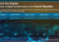 Dell Technologies Digital Transformation Index