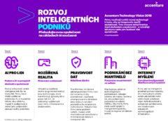 Rozvoj inteligentních podniků