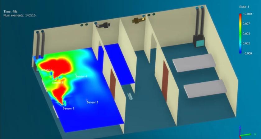 simulování kontaminace a rozšíření viru